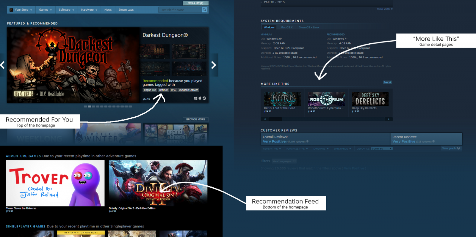 Steam Updating Discovery to Give Better Recommendations