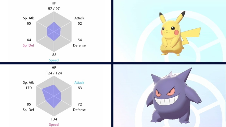 New Pokemon Sword and Shield Training Items and Features Revealed
