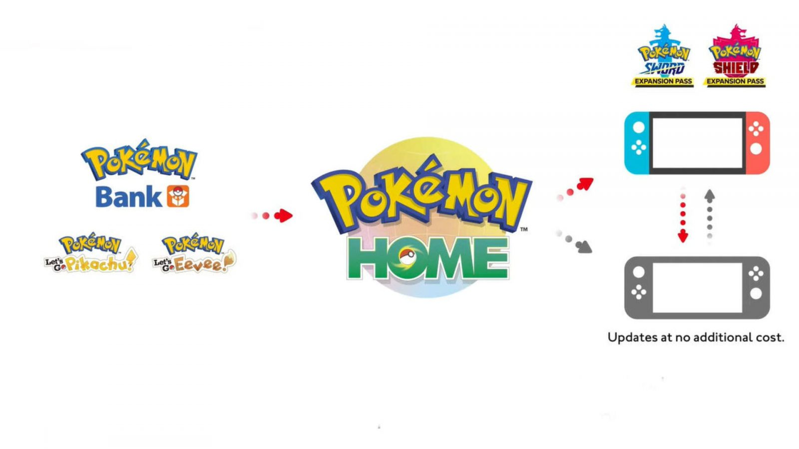 Pokemon House is Coming in February to Assist You Construct Up Your Galarian PokeDex