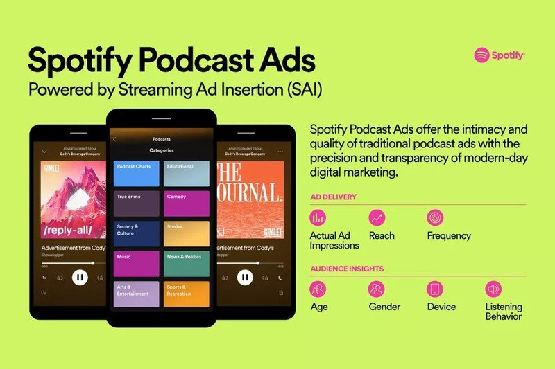 Spotify goes to begin utilizing focused promoting for podcasts