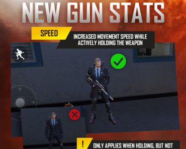 One other new gun stat coming to Free Fireplace is Velocity!   Presently, whereas holding a …